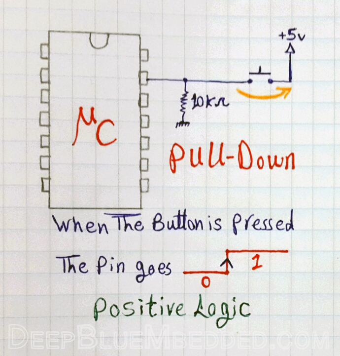 Digital Input Pins Pull-Down - Embedded Systems Tutorials With PIC MCUs