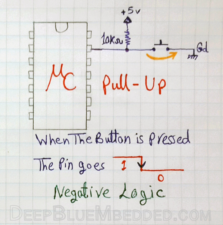 Digital Input Pins Pull-Up - Embedded Systems Tutorials With PIC MCUs