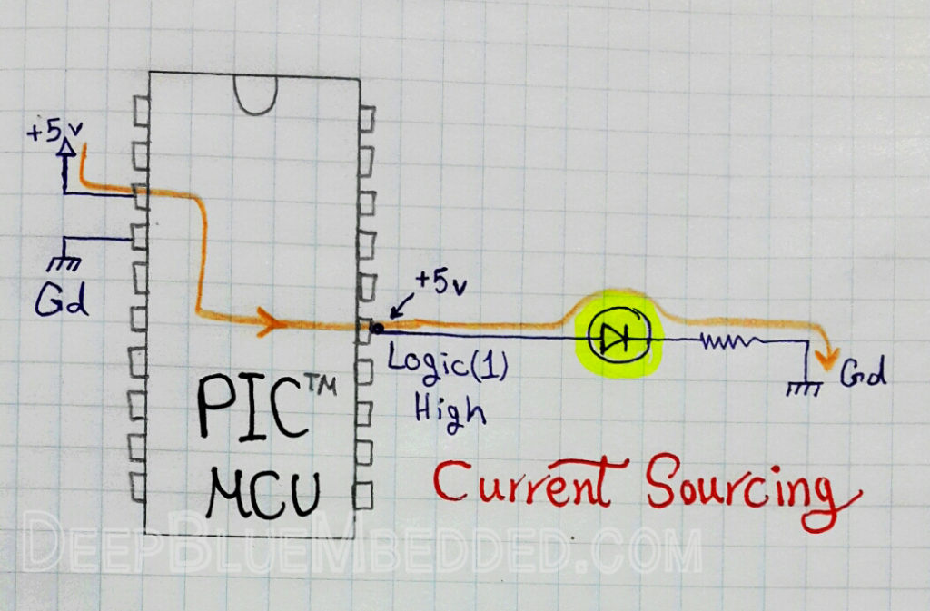 Input-Output Pins Current Sourcing - Embedded Systems Tutorials With PIC MCUs