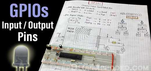 Input Output Ports GPIO Pins in Microcontrollers