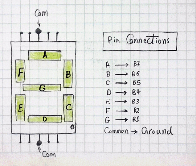 7-Segments pin connections