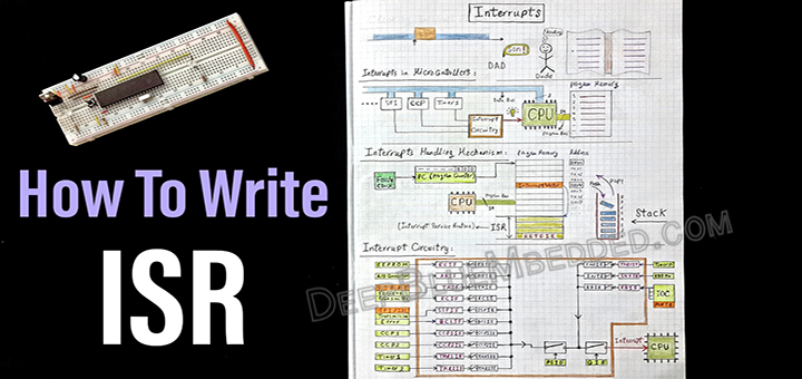 How To Write ISR Handlers - Embedded Systems Tutorials With PIC Microcontrollers