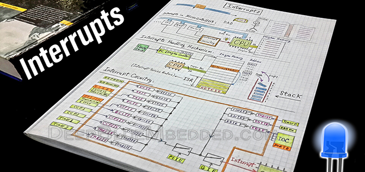 Interrupts In Microcontrollers - Embedded Systems Tutorials With PIC Microcontrollers