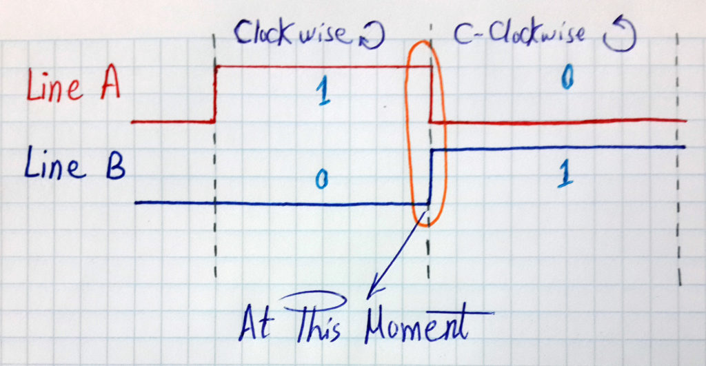 Shoot-Through Current In DC Motor Driver