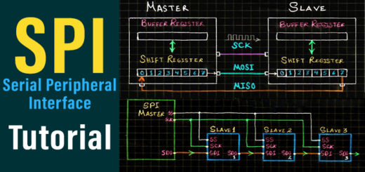 SPI Tutorial - PIC Microcontrollers