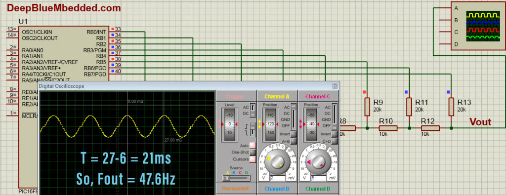 Digital To Analog Converter DAC - Sine Waveform Generator With Microcontroller And DAC