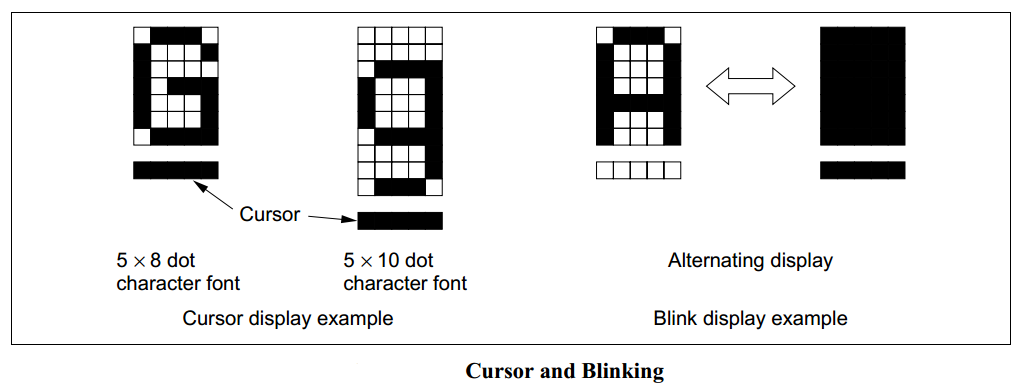 LCD 16x2 Cursor And Blinking