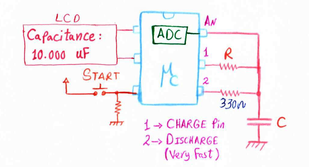 Digital Capacitance Meter- Measure Capacitor With Microcontroller ADC