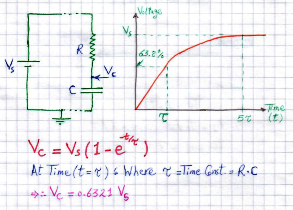 How To Measure Capacitor - Capacitance Meter
