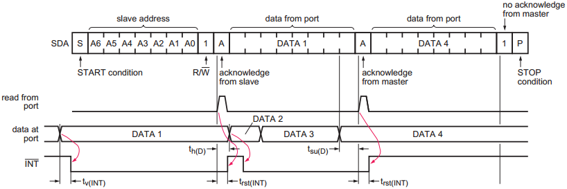 PCF8574 I2C LCD Driver Input Mode