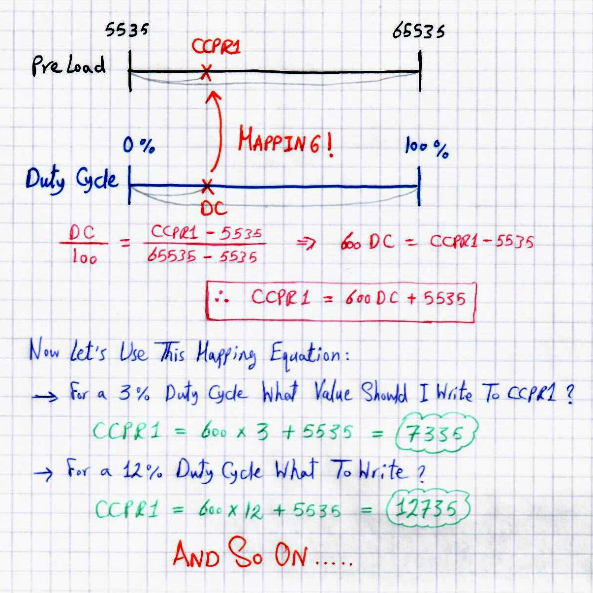 Mapping Duty Cycle To CCPR1