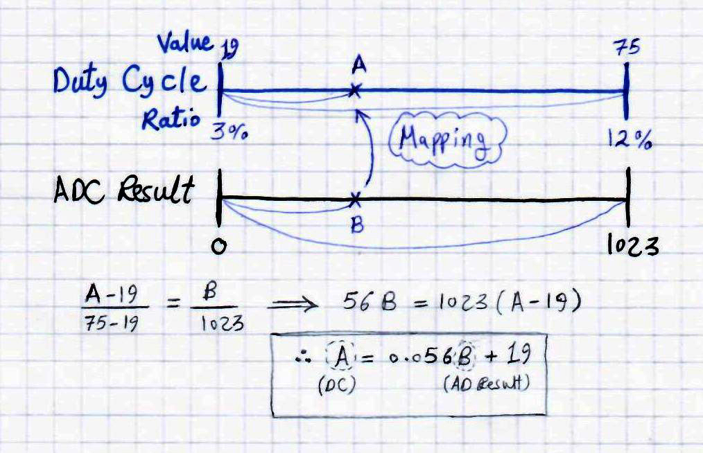 Servo Motor Mapping Function With PIC Microcontroller 1