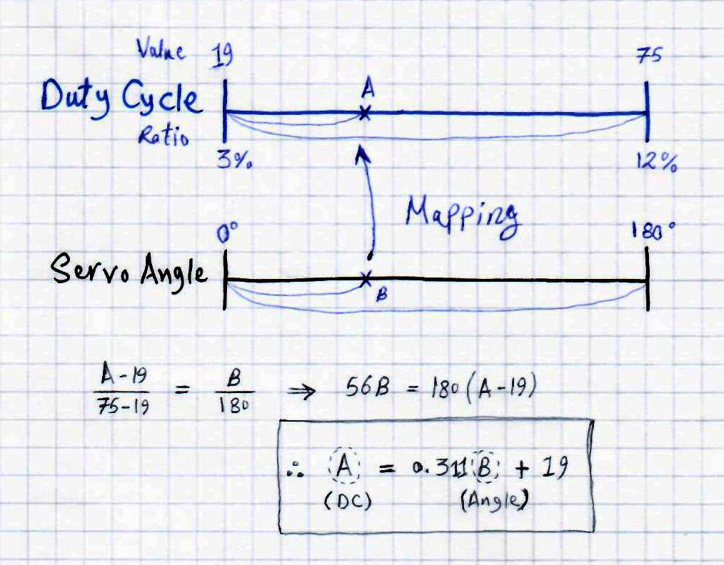Servo Motor Mapping Function With PIC Microcontroller 2