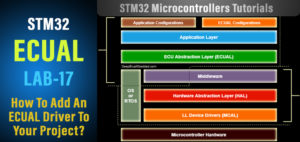 Adding ECUAL Driver To STM32 Project