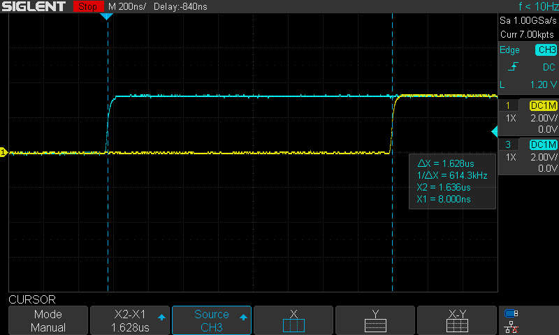 Interrupt Latency And Interrupt Response Time Measurement STM32