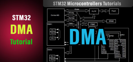 STM32 DMA Tutorial