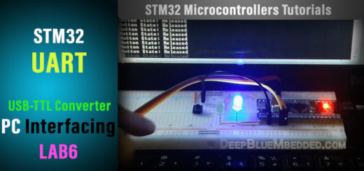 STM32 Serial Port PC Interfacing USB-TTL UART Send Receive