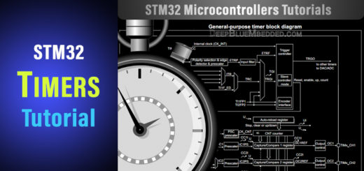 STM32 Timers Explained Tutorial