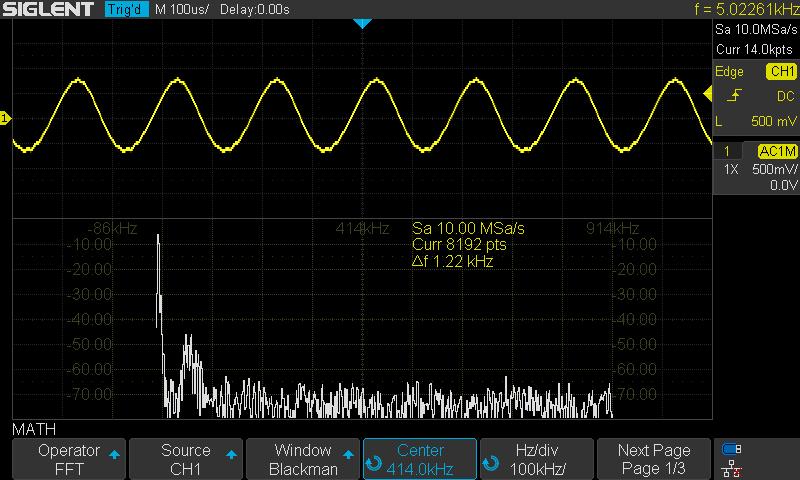 STM32 PWM Duty Cycle DMA Timer Generate Sine Waveform With Blue Pill Tutorial