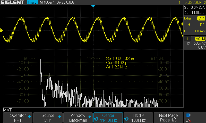 STM32 PWM Duty Cycle DMA Timer Generate Sine Waveform With Blue Pill