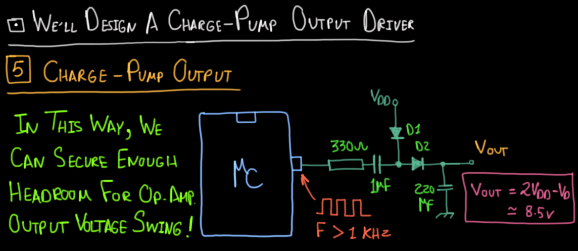 Charge Pump Output Driving