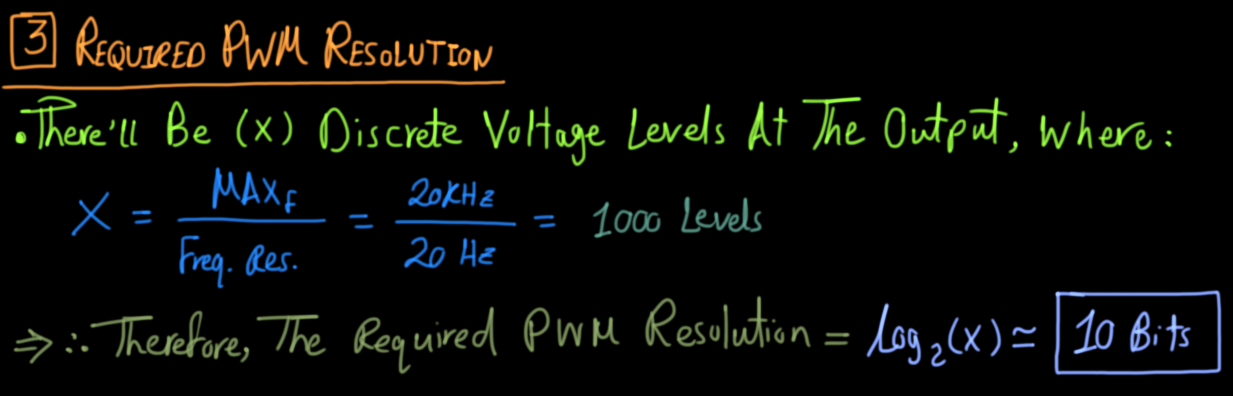 Required PWM Resolution