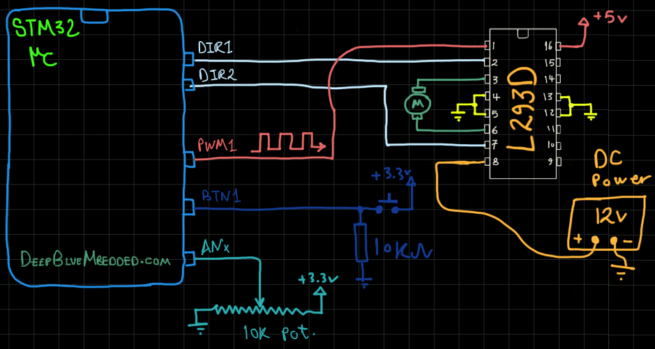STM32 DC Motor Speed Control With L293D Driver IC Connection