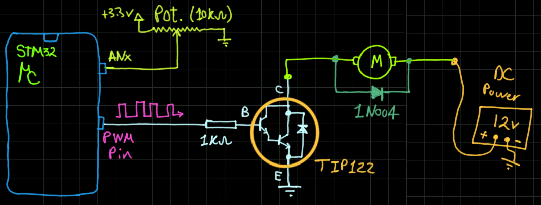 STM32 DC Motor Speed Control With Tip122 Transistor
