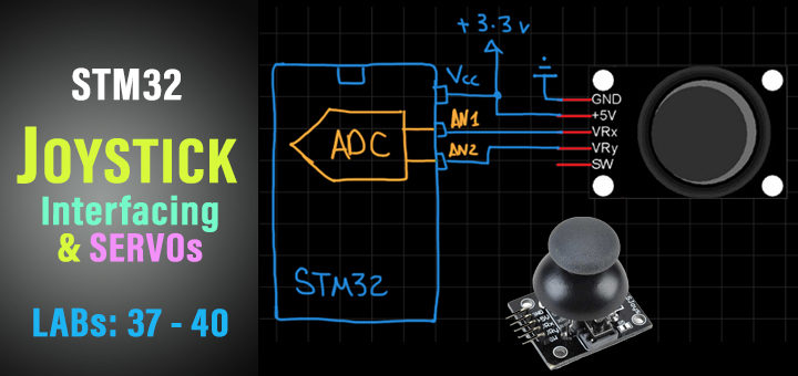 STM32 Joystick Library Code Example Tutorial