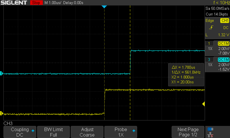 ESP32 Interrupt Latency And response timer measurement