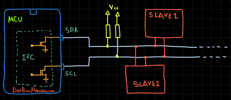 STM32 I2C Tutorial - Open Drain Output Drivers